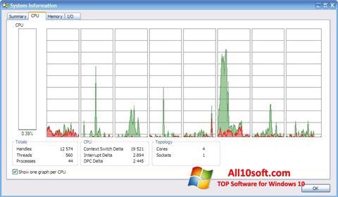 Screenshot AMD Dual Core Optimizer Windows 10